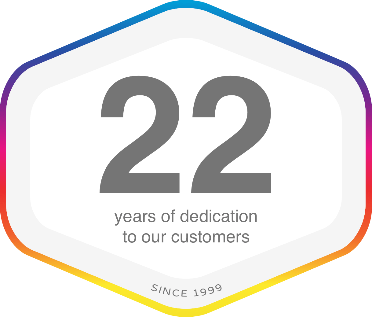 Cardonet 22 years proudly supporting our customers